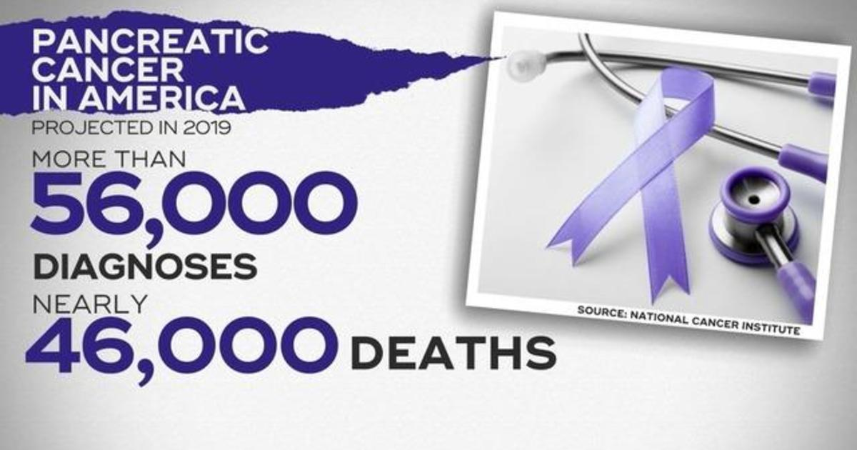 Inside the fight against pancreatic cancer