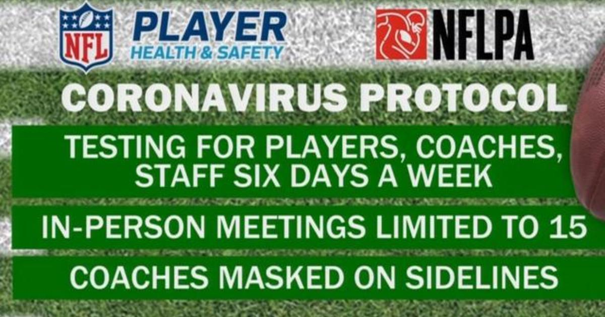 2020 NFL season to kick off with COVID-19 safety protocols