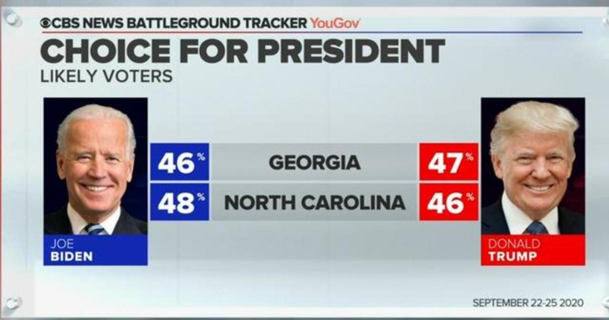 Battleground Tracker Poll: Tight races in Georgia and North Carolina
