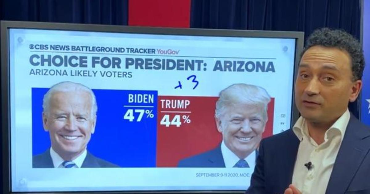 Battleground Tracker poll: Biden gains edge in Arizona over Trump and has big lead in Minnesota