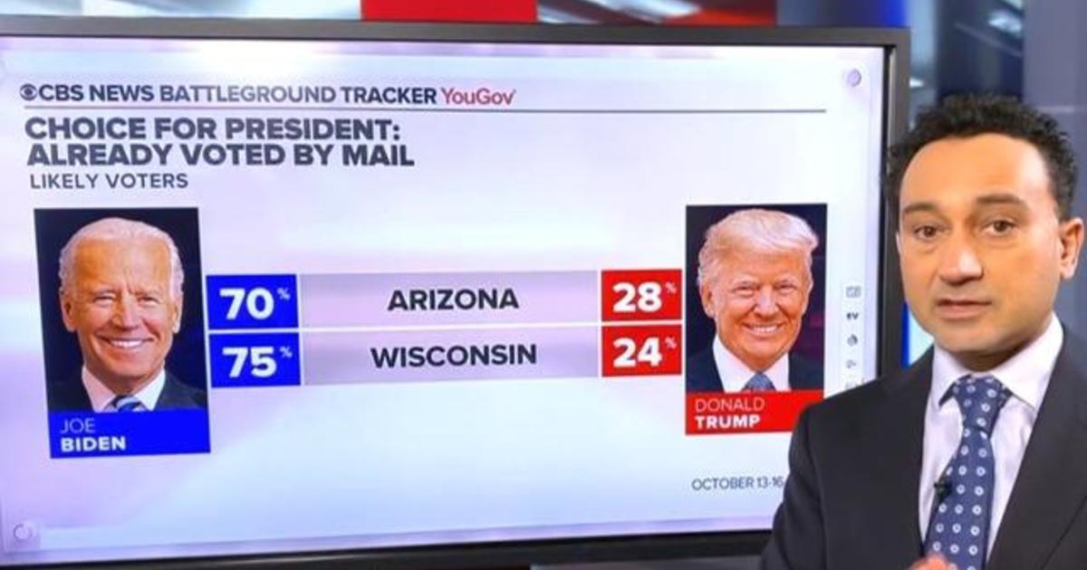 Battleground Tracker: Biden leads in Wisconsin, has edge in Arizona