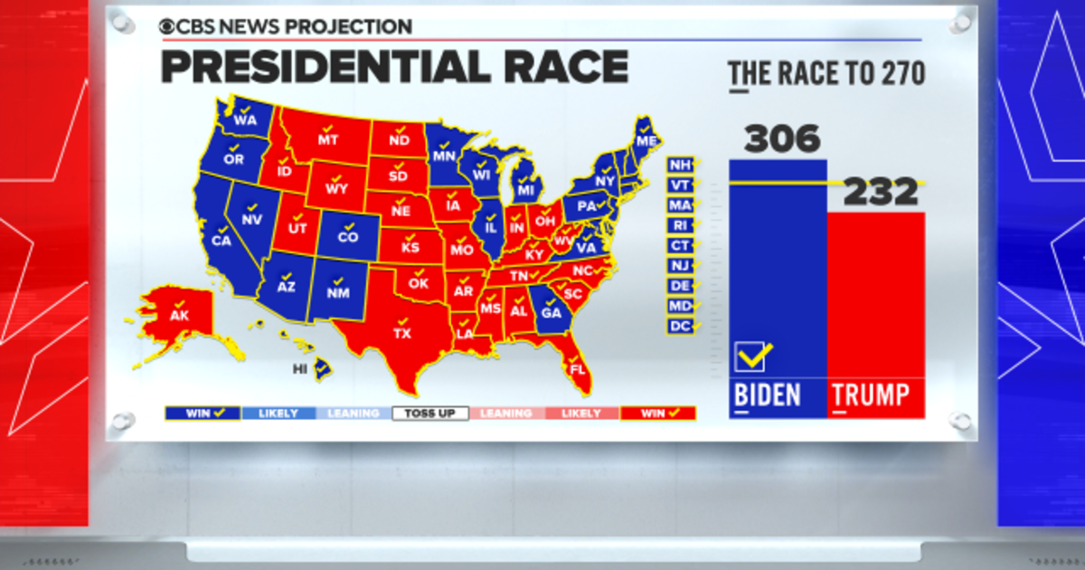 2020 electoral vote matches 2016 — 306 to 232